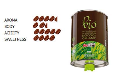 قهوه ارگانیک مولیناری