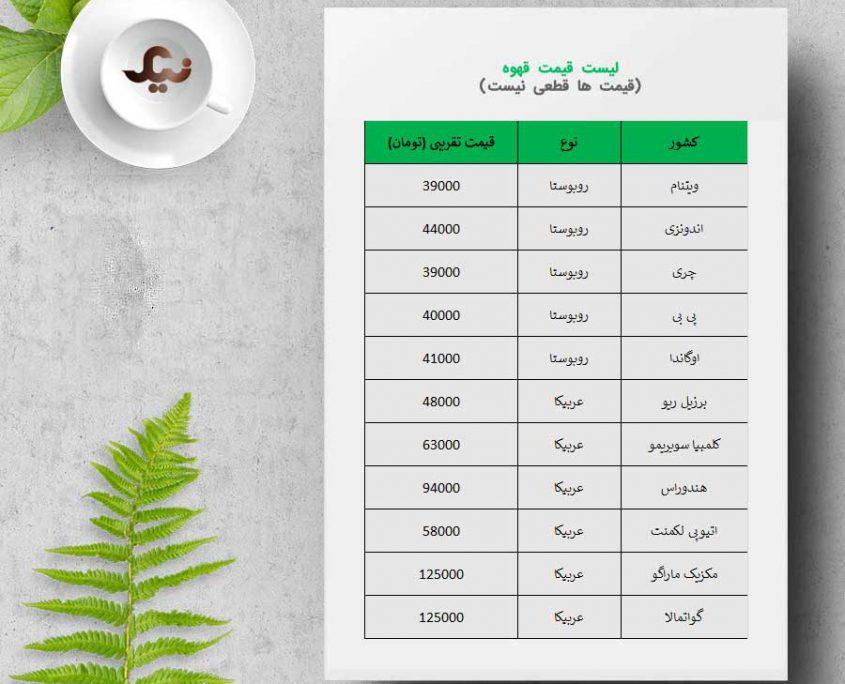 قیمت انواع قهوه سبز